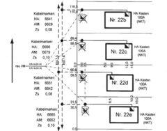 Erstellung Bestandspläne Leitungen